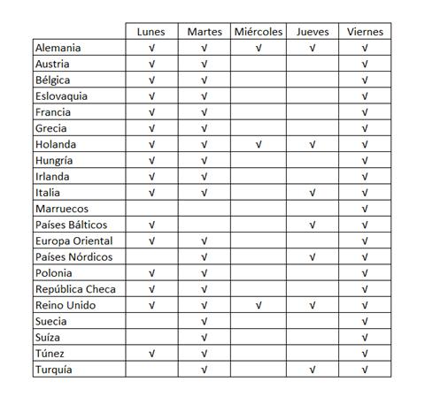 servicio-grupajes-europa